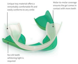 Opalescence Go Take Home Whitening Tray
